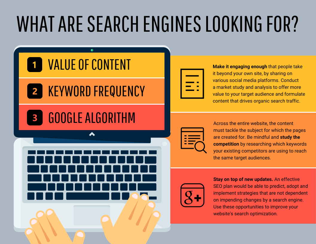 Search Engine Infographic Template