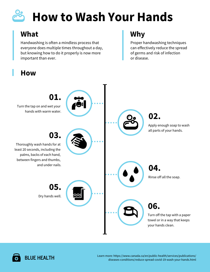 How to Wash your Hands Steps Infographic Template