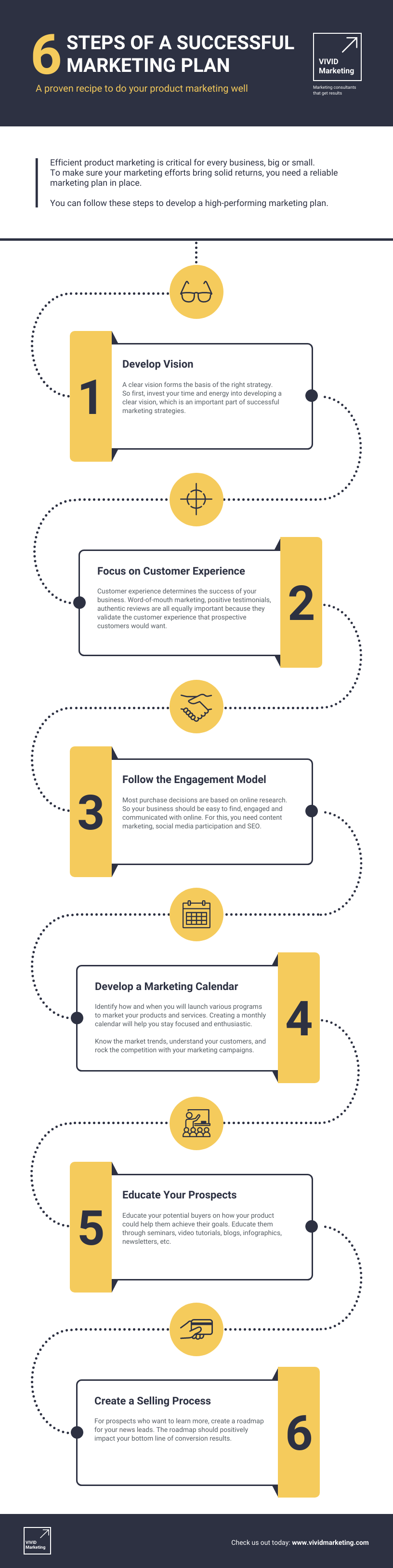 6 Steps Effective Marketing Process Infographic Template