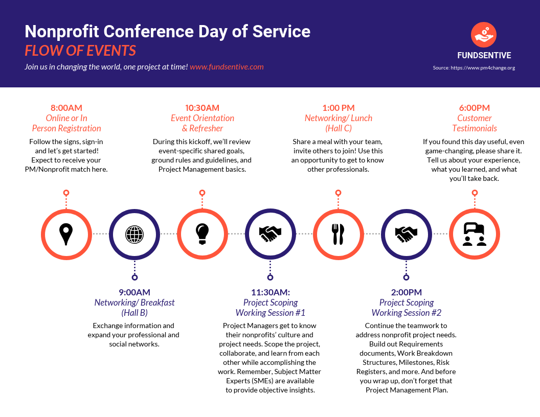 Nonprofit Conference Events Timeline Infographic Template