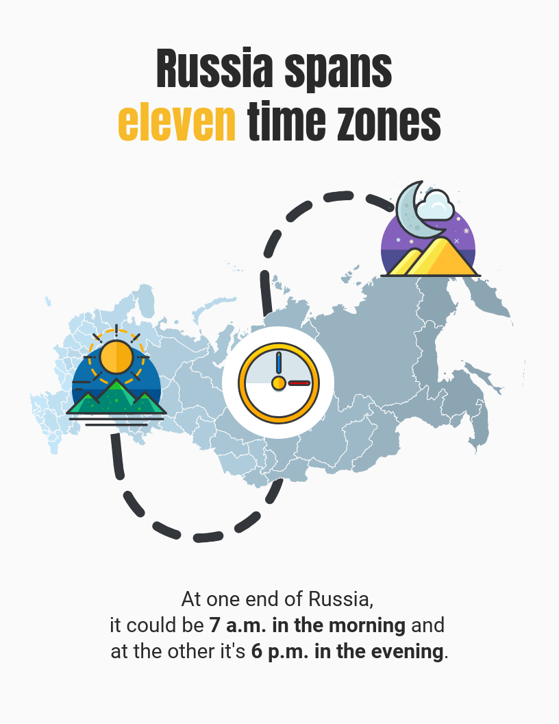 Time Zones In Russia Map.Russia Time Zone Map Template Template Venngage