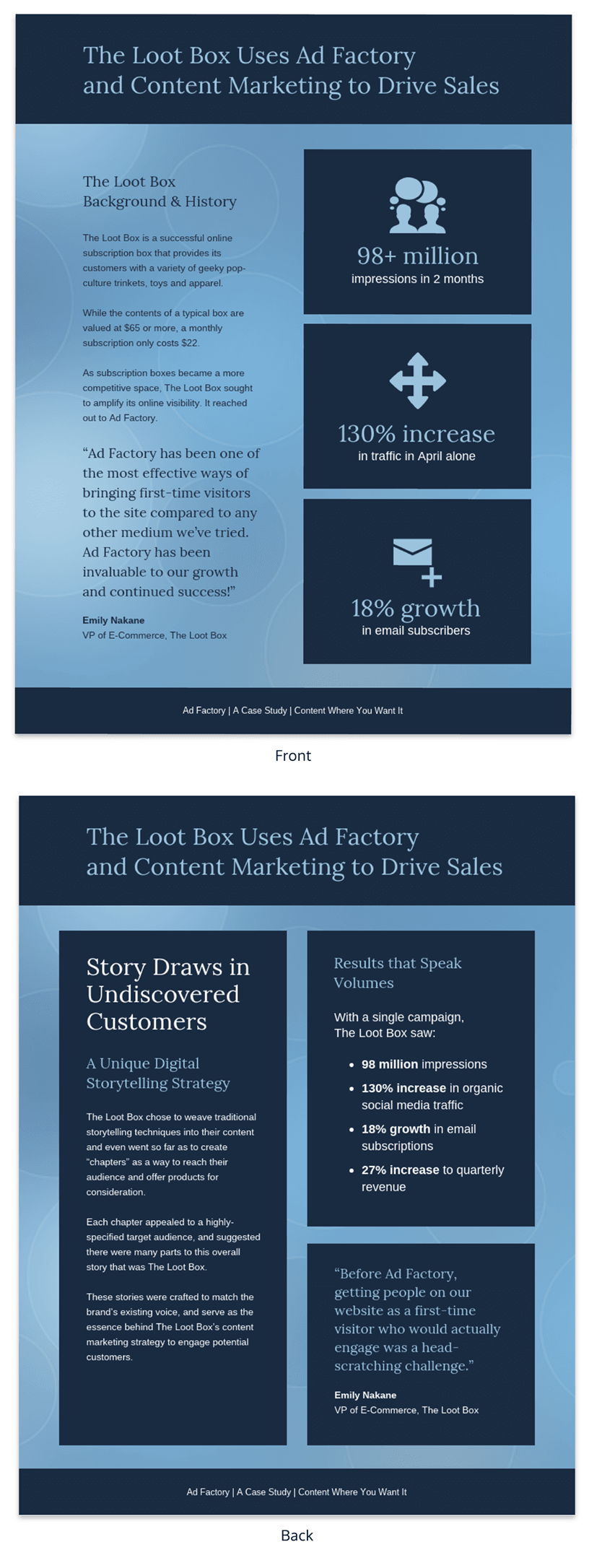 Blue Content Marketing Case Study Template