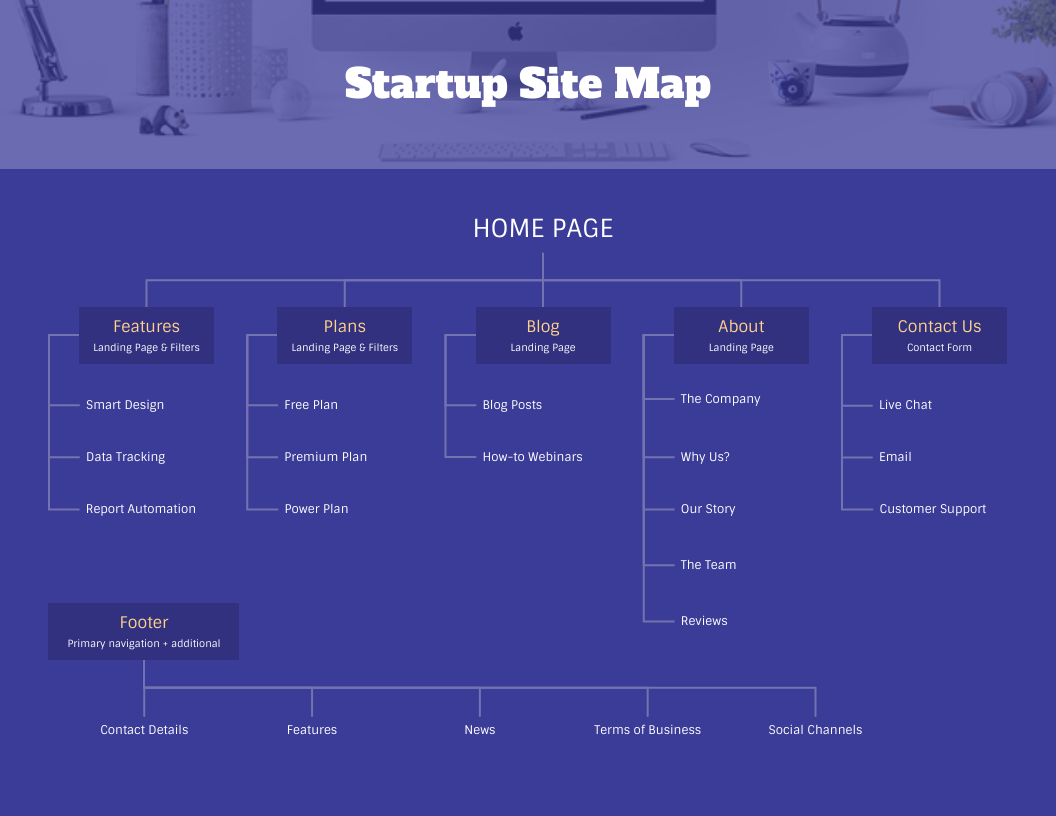 Dark Blue Startup Site Map Template
