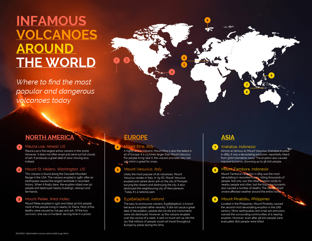 Volcano Infographic Template