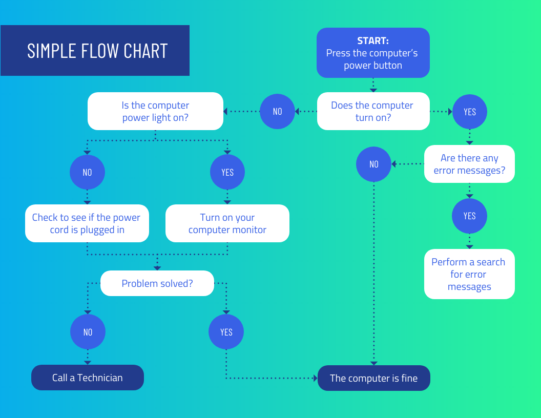 Gradient Simple Flow Chart Template