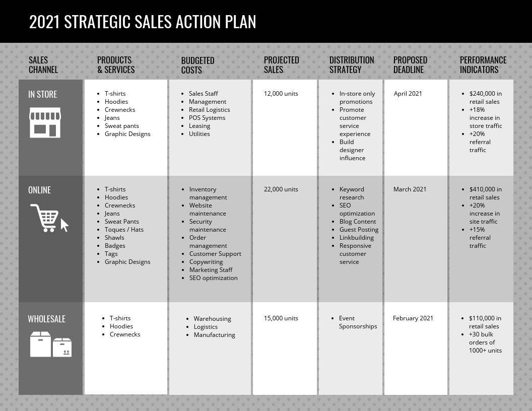 Gray Sales Action Plan Template