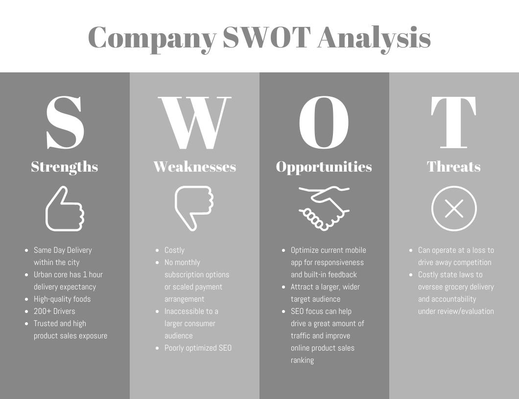 Gray Column SWOT Analysis Template