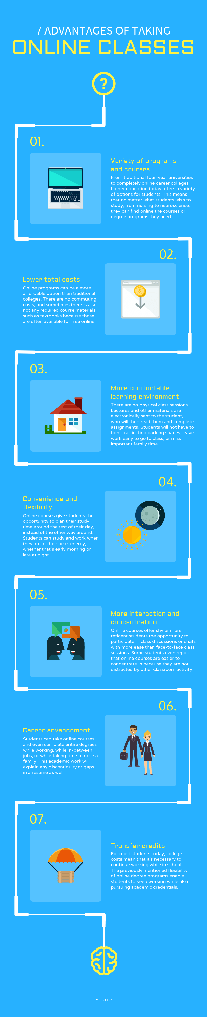 Advantages Infographic Template
