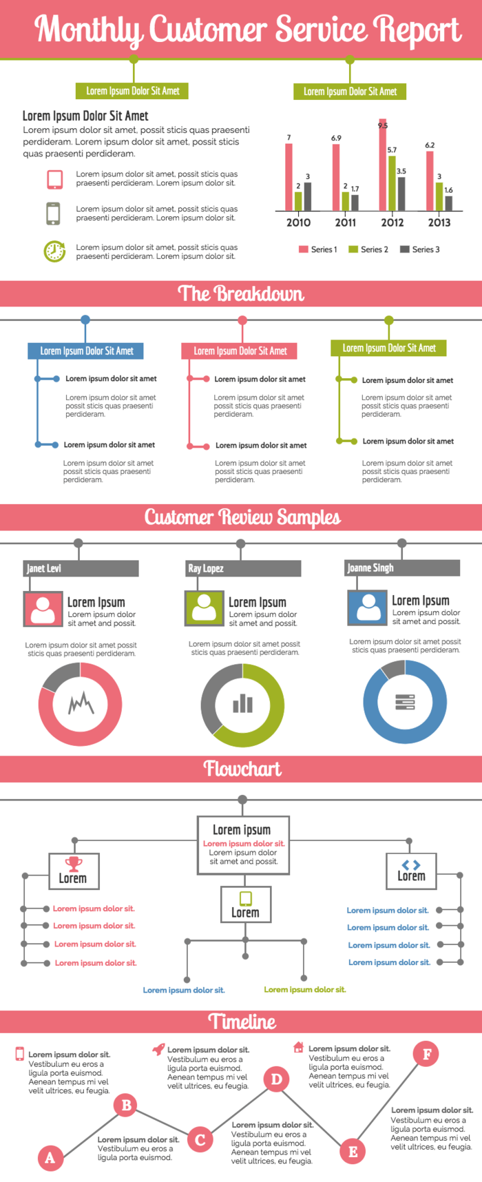 monthly customer service report template venngage