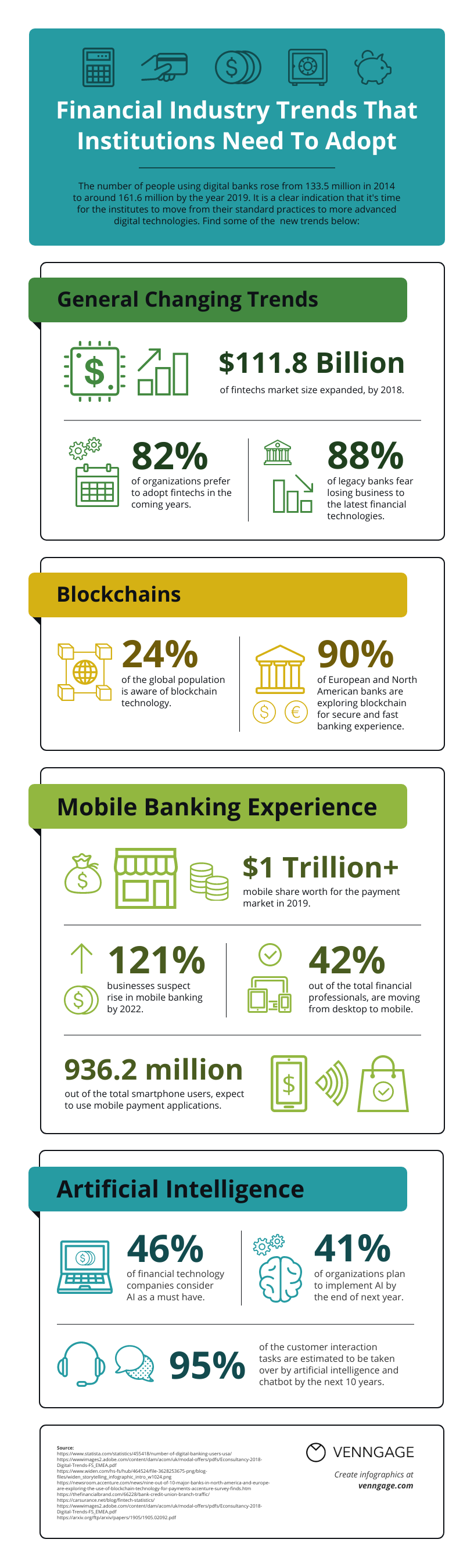 Financial Industry Trends Statistical Infographic Template