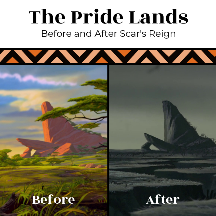 Before and After Instagram Post Template