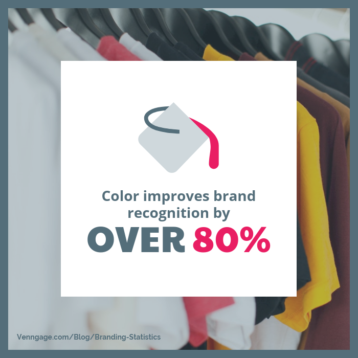 Brand Color Recognition Statistic Instagram Post Template