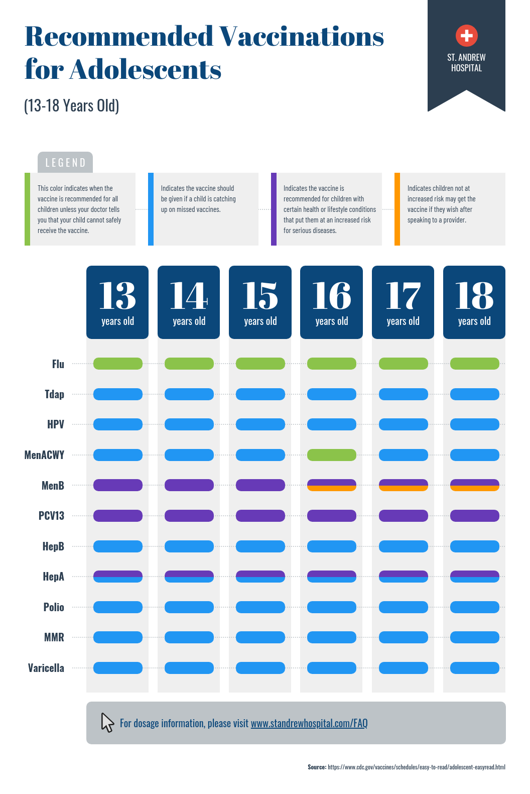 Adolescent Vaccinations Timeline Infographic Template