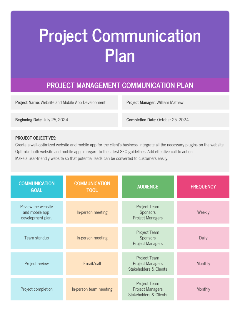 Simple Project Management Communication Plan Template
