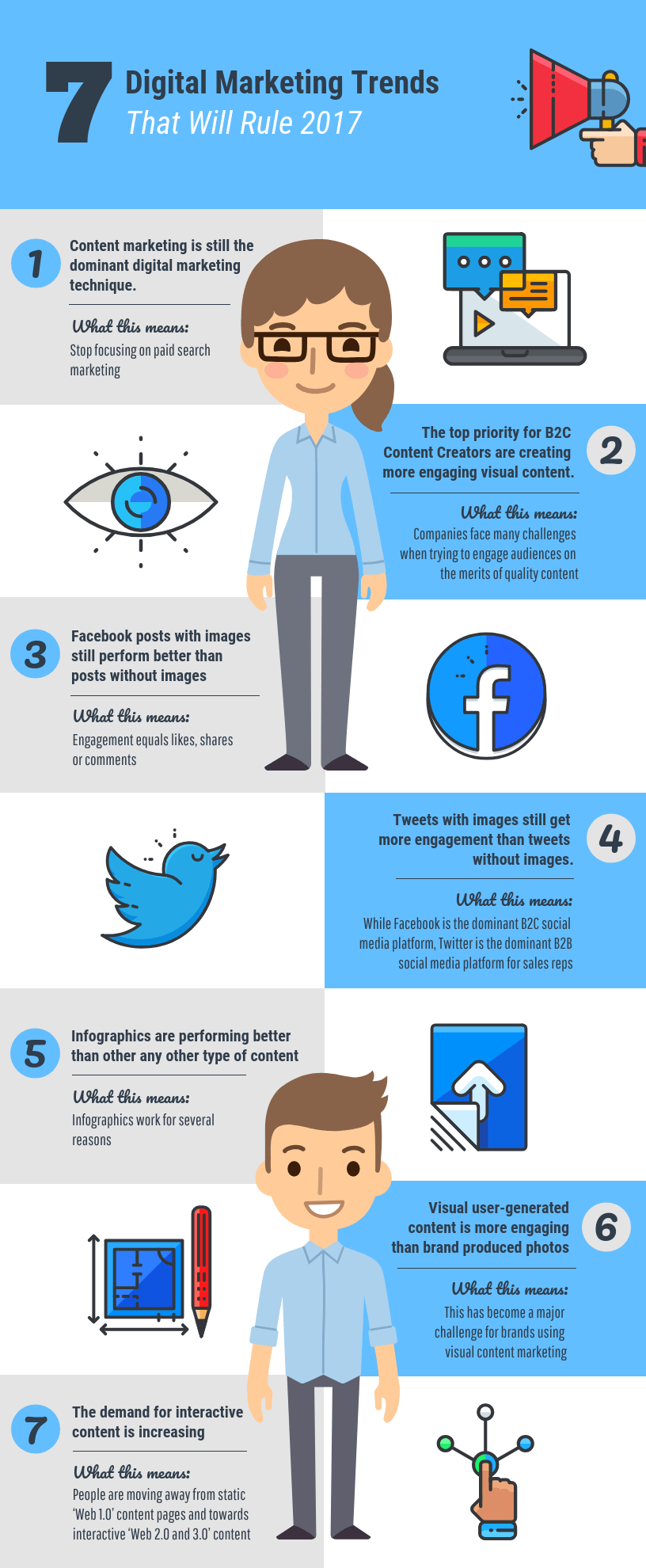 7 Marketing Trends Infographic Template