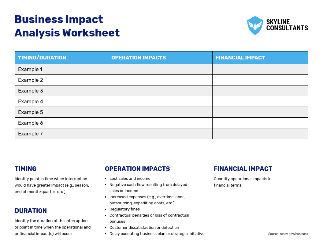Business Impact Analysis Worksheet Template