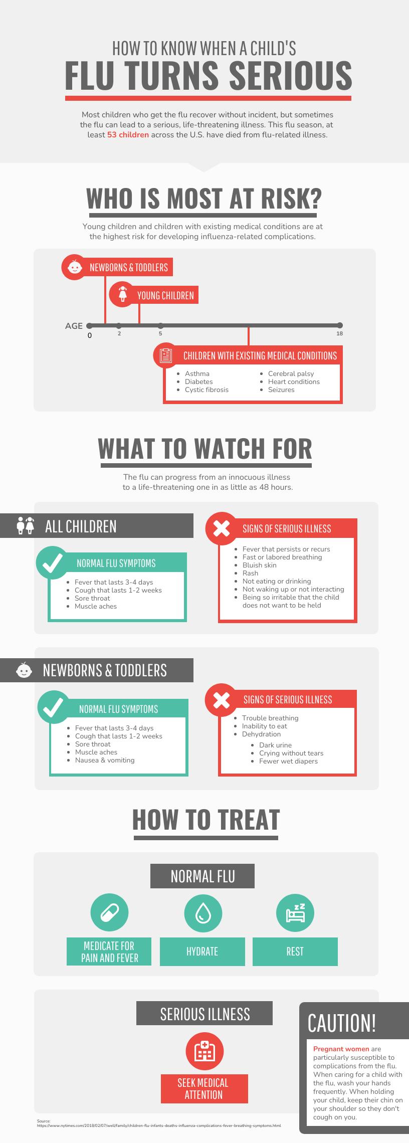Fact Sheet Infographic Template