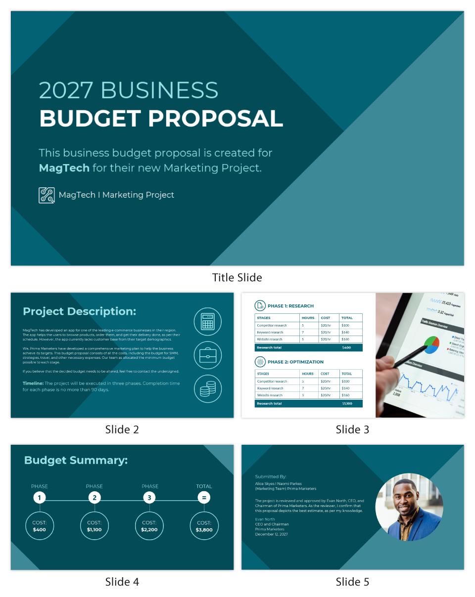 Blue Marketing Budget Presentation Template