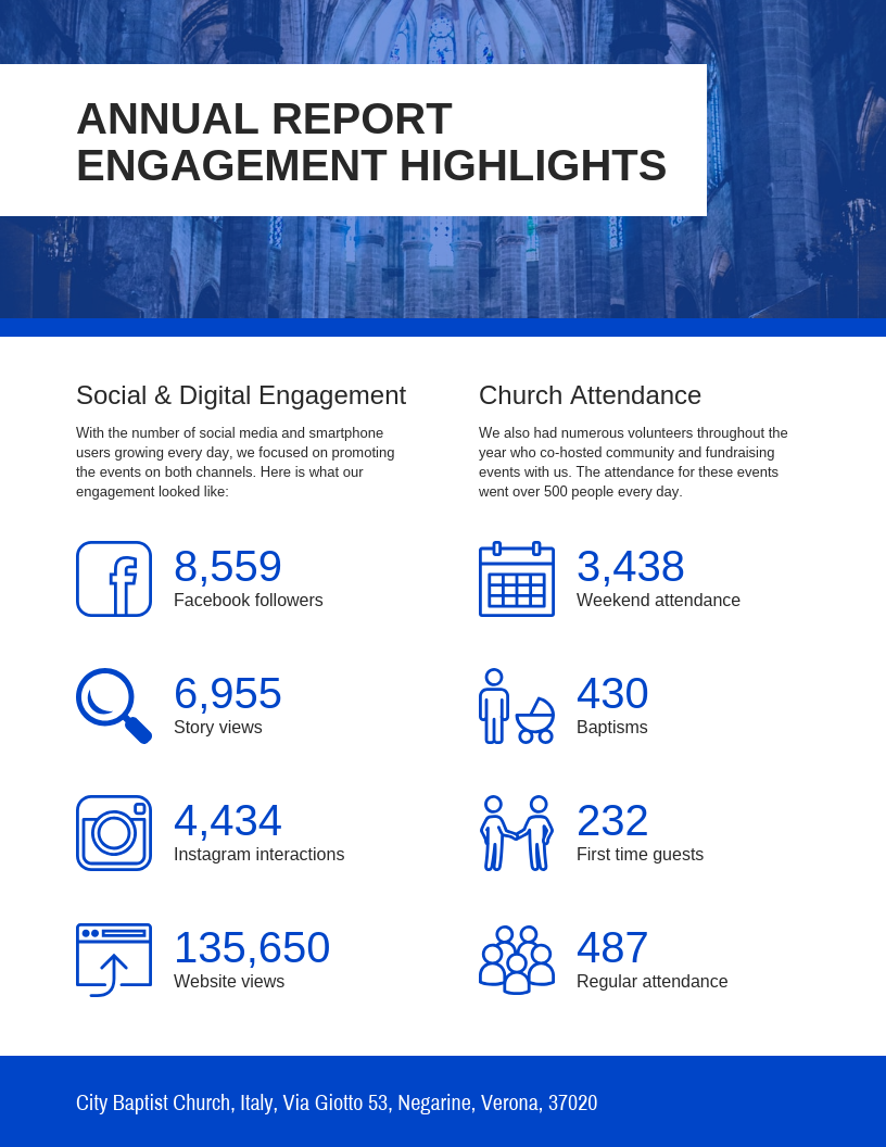 Engagement Highlights Annual Report Template