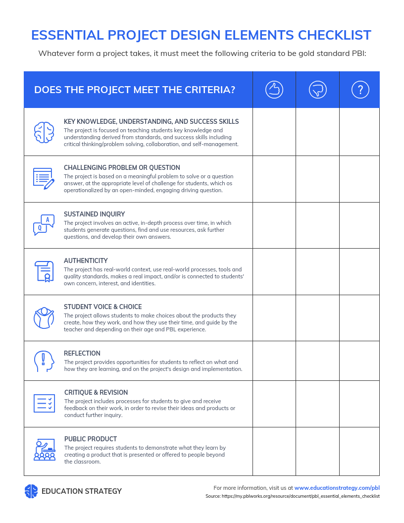 Project Based Learning Checklist Template