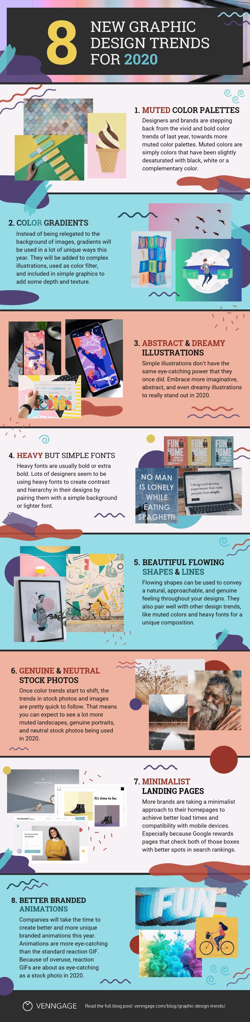 Graphic Design Trends 2020 Template
