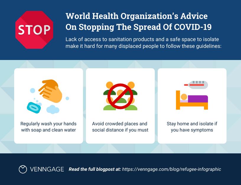 Pandemic Sanitation Tips Informational Infographic Template