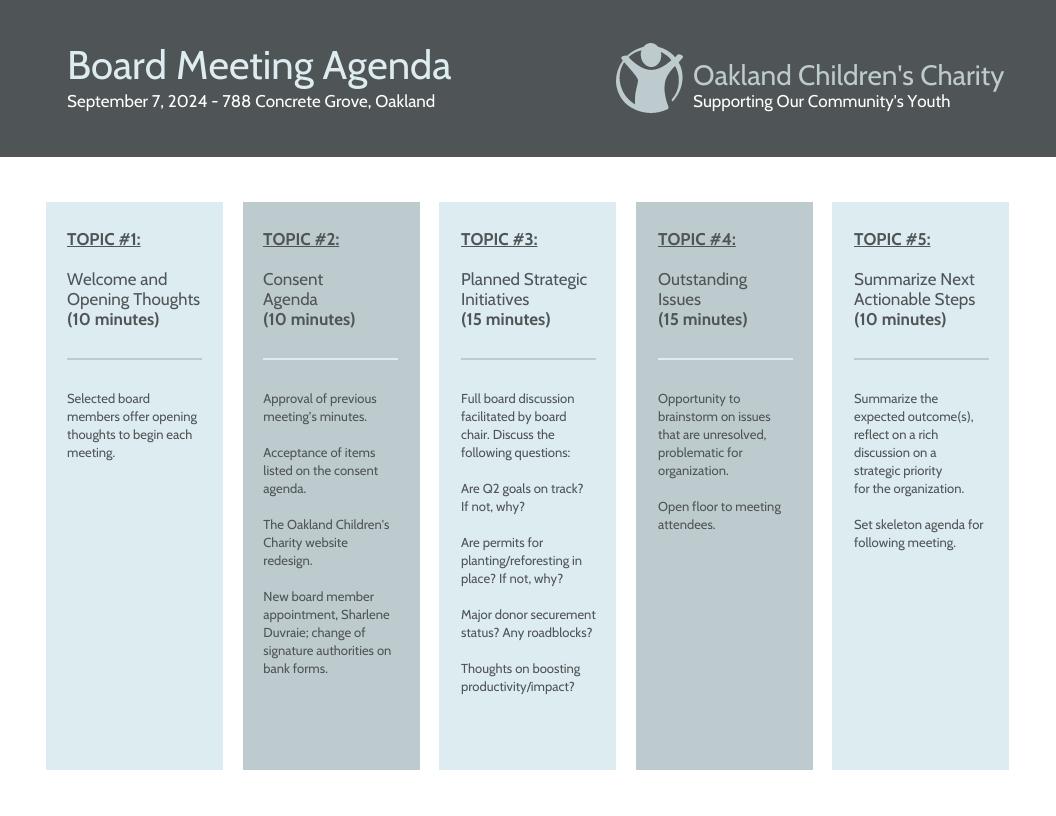 Board Meeting Agenda Template from s3.amazonaws.com
