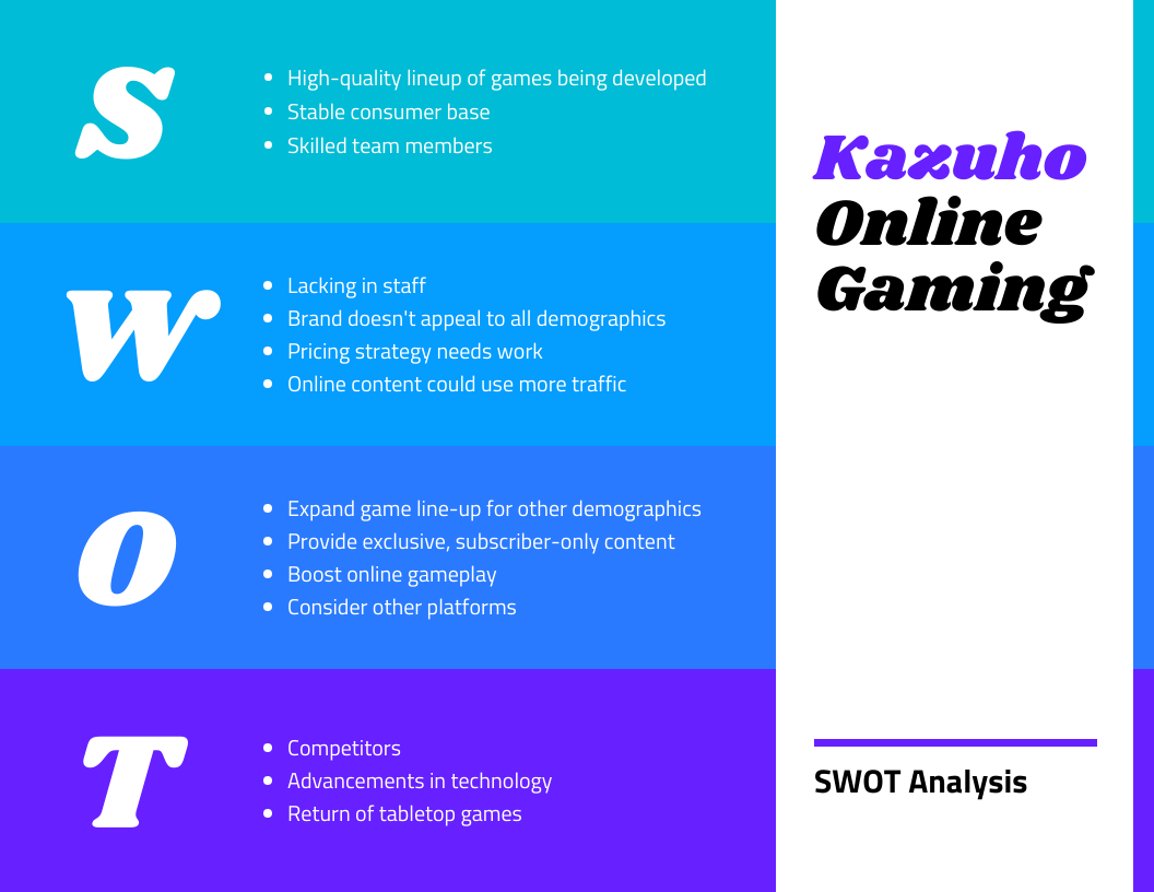 Bold Gaming SWOT Analysis Template