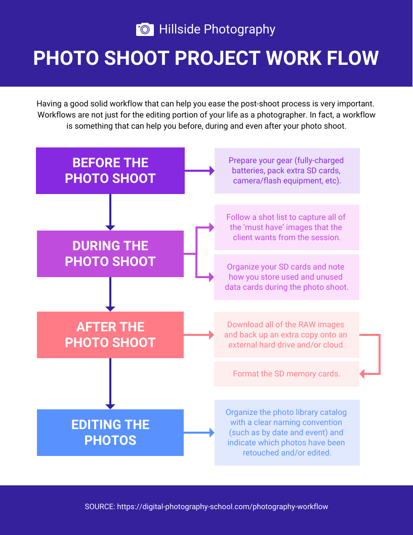 Simple Photography Flow Chart Template