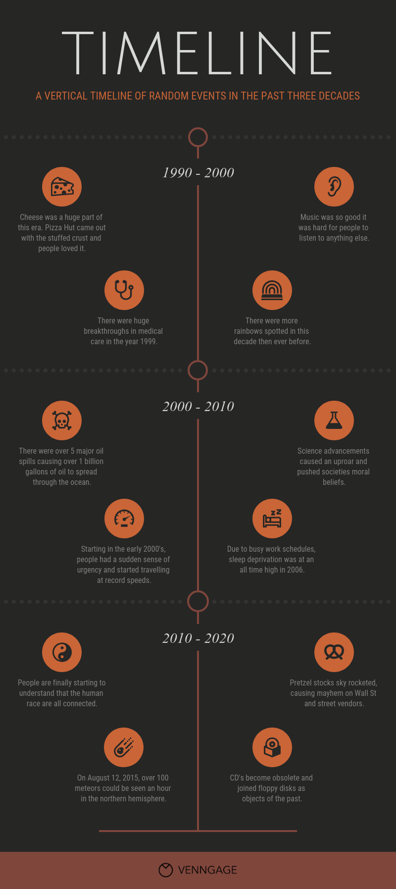 modern timeline infographic template