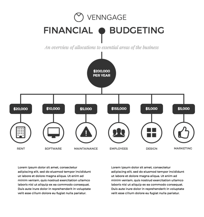 Budgeting Process Infographic Template