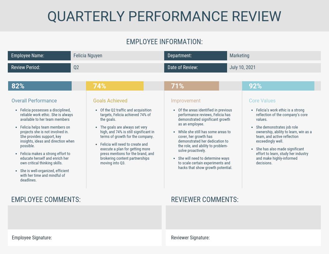 Light Quarterly Performance Review Template