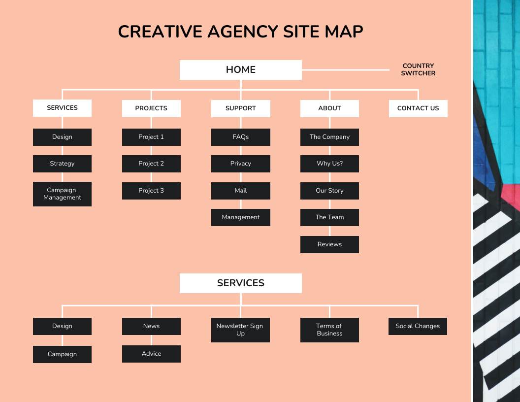 Peach Creative Agency Sitemap Template