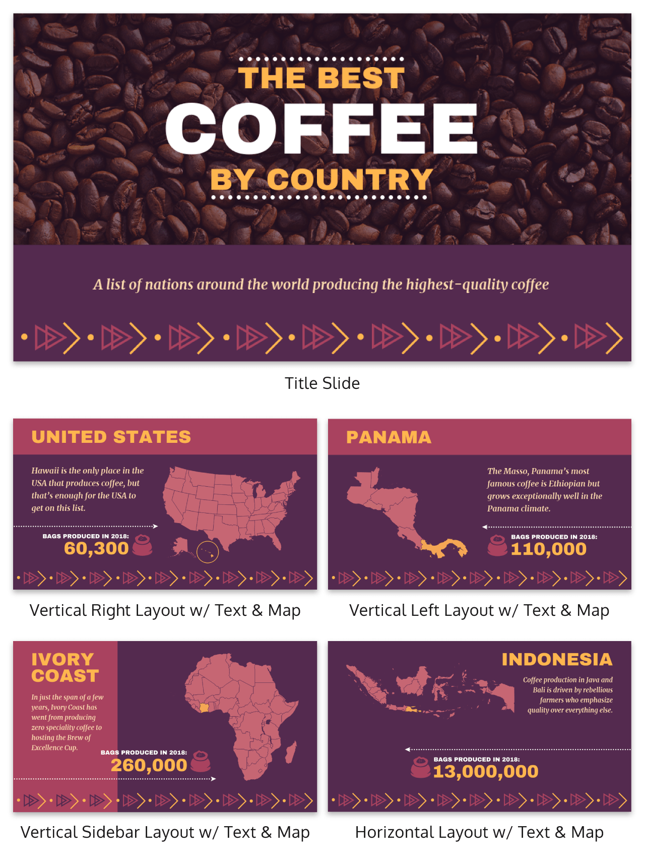 Coffee Creative Presentation Template