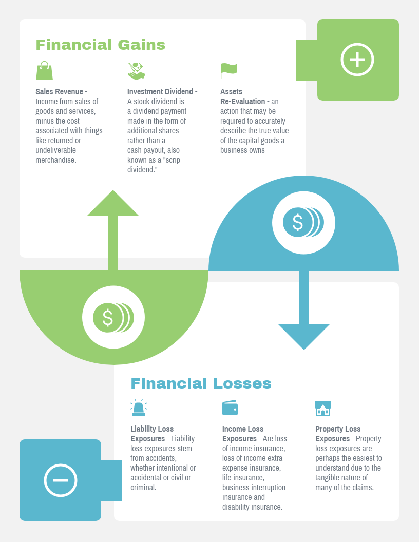 Profit and Loss Infographic Template