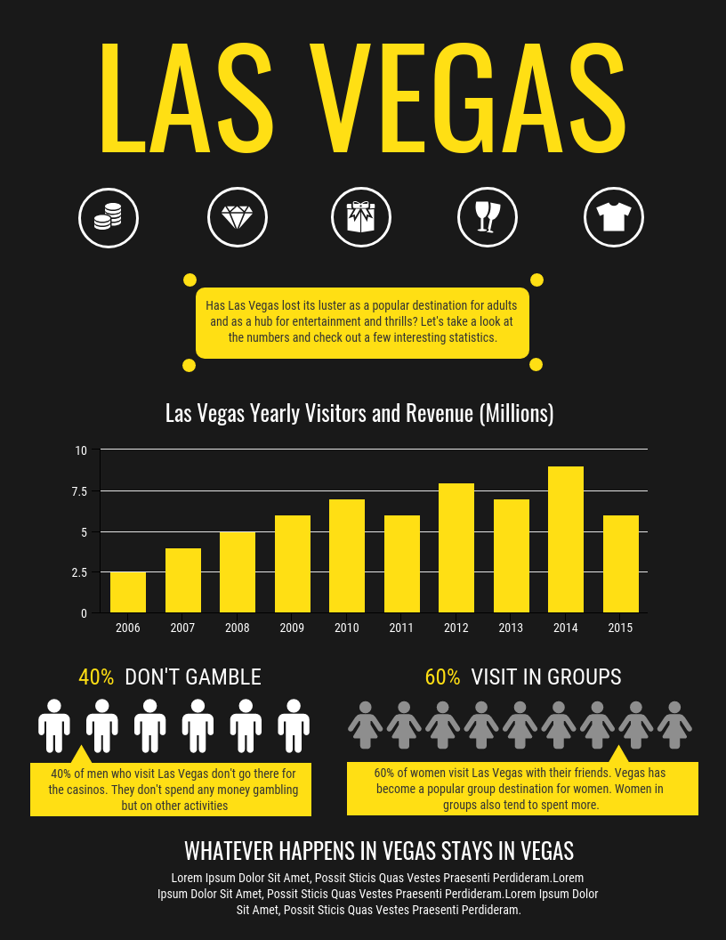 Las Vegas Statistical Infographic Template