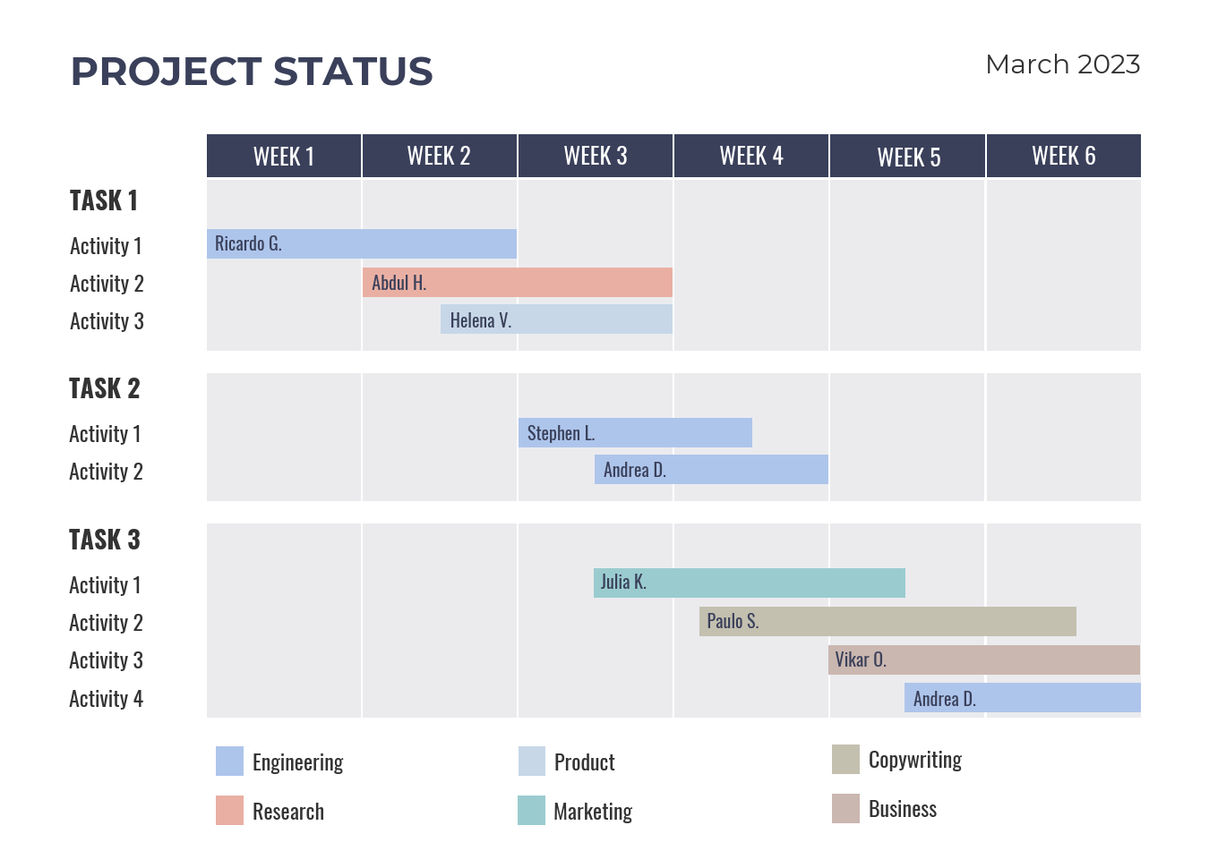 Corporate Weekly Project Gantt Chart Template