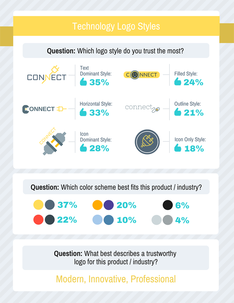 Technology Logos Survey Results Template