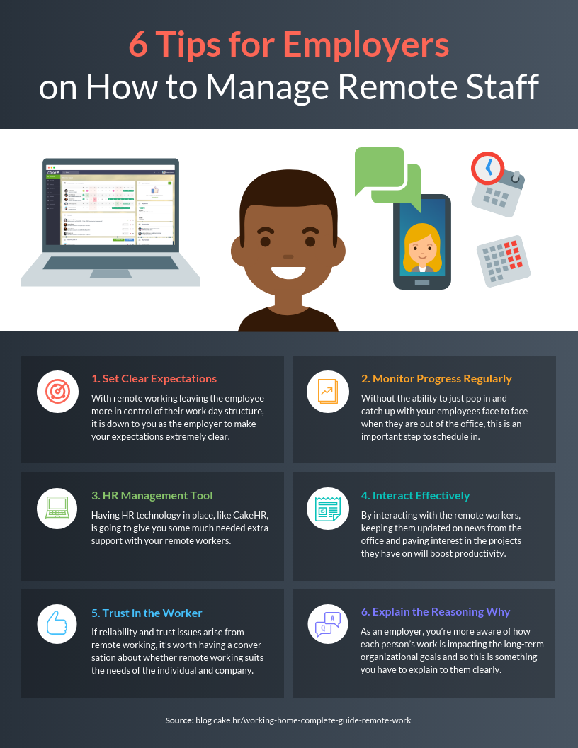 6 Tips to Manage Remote Staff Infographic Template