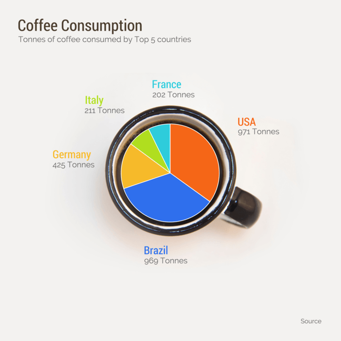 Colorful Pie Chart Template