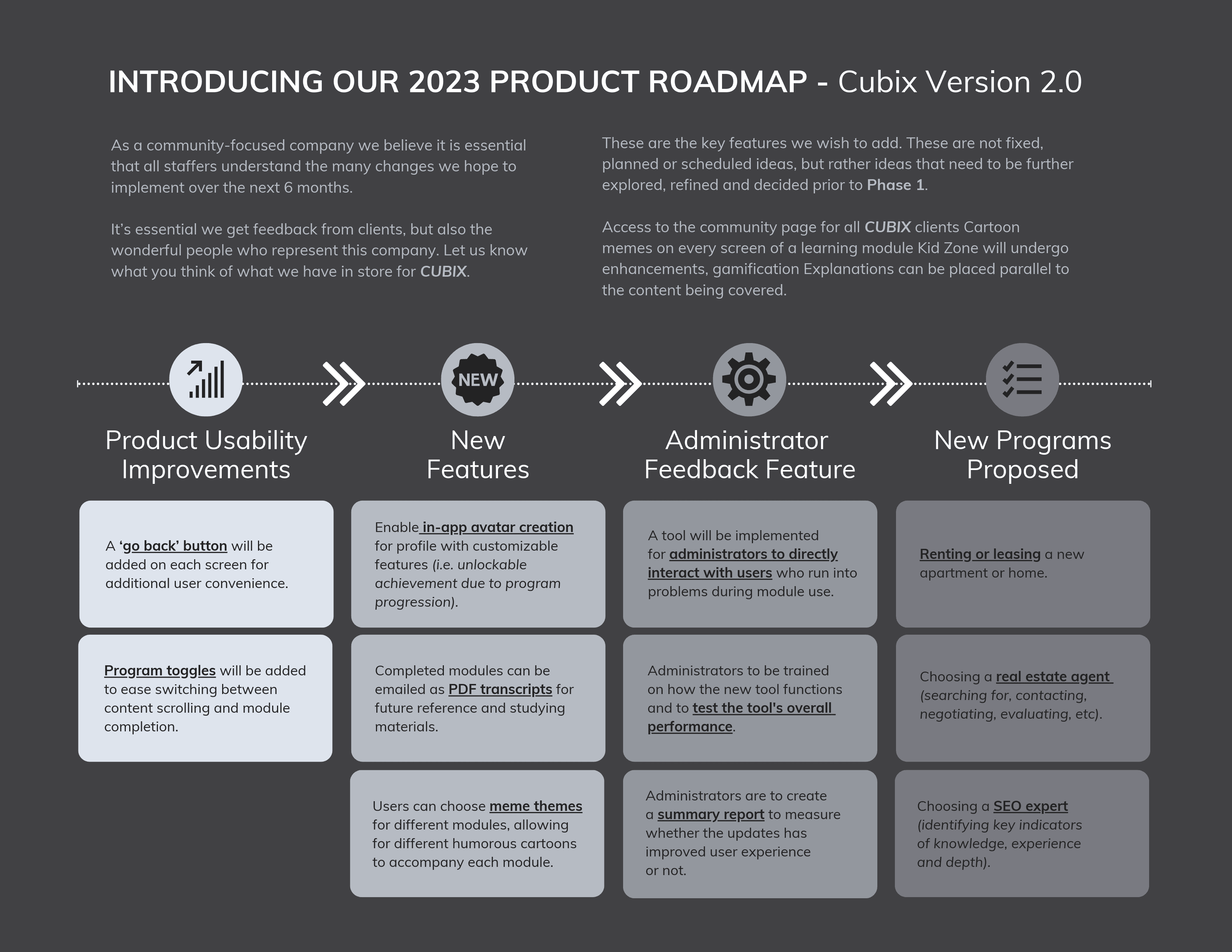 Grey Product Roadmap Template