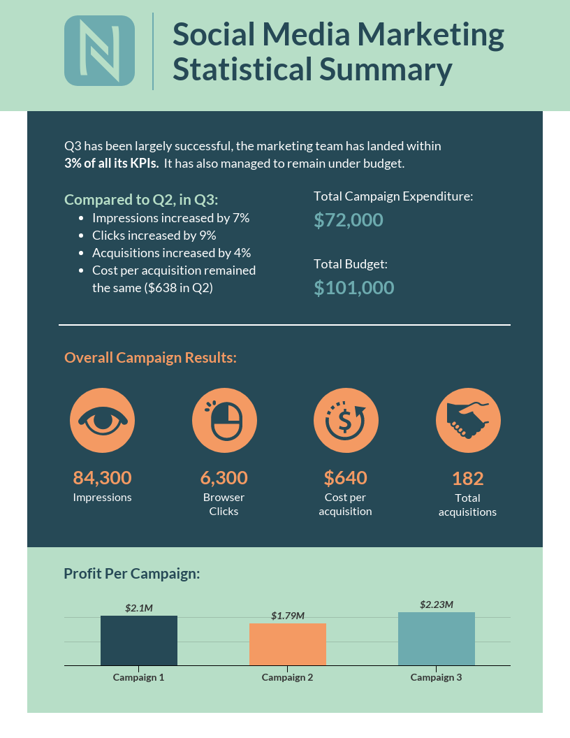 Marketing Highlights Summary Infographic Template