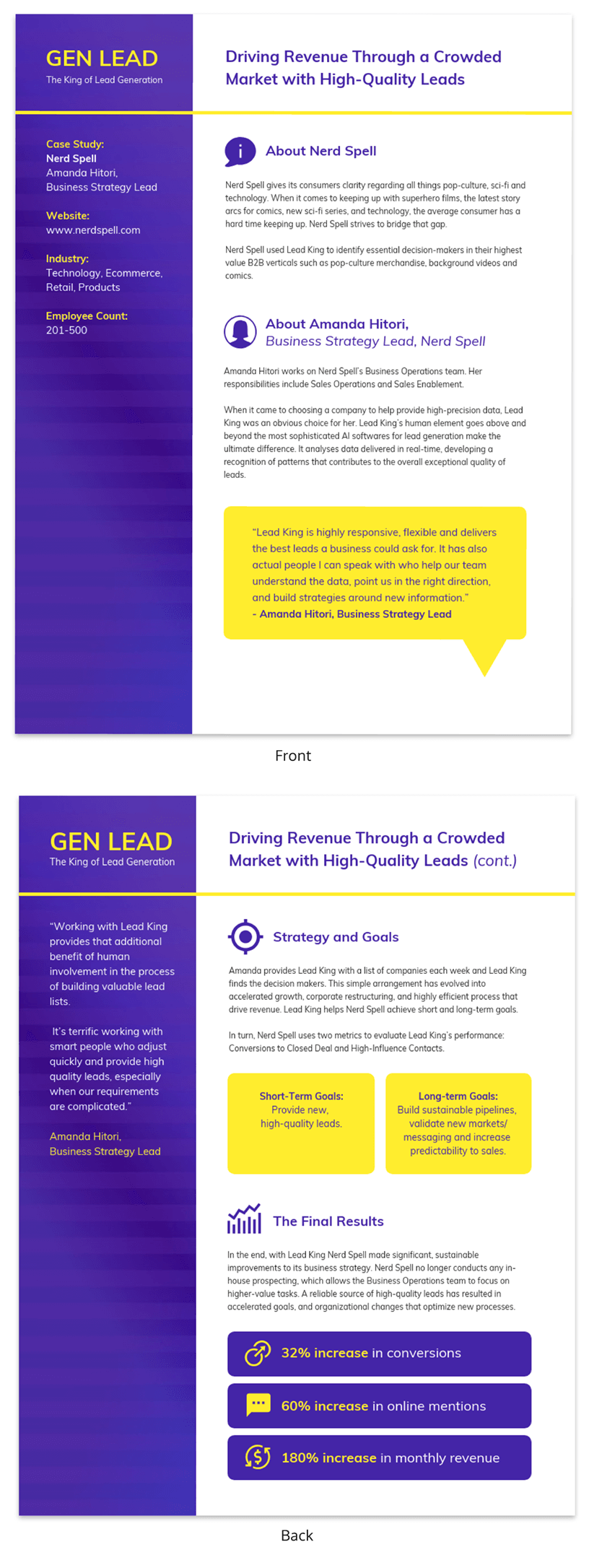 Contrast Lead Generation Business Case Study Template