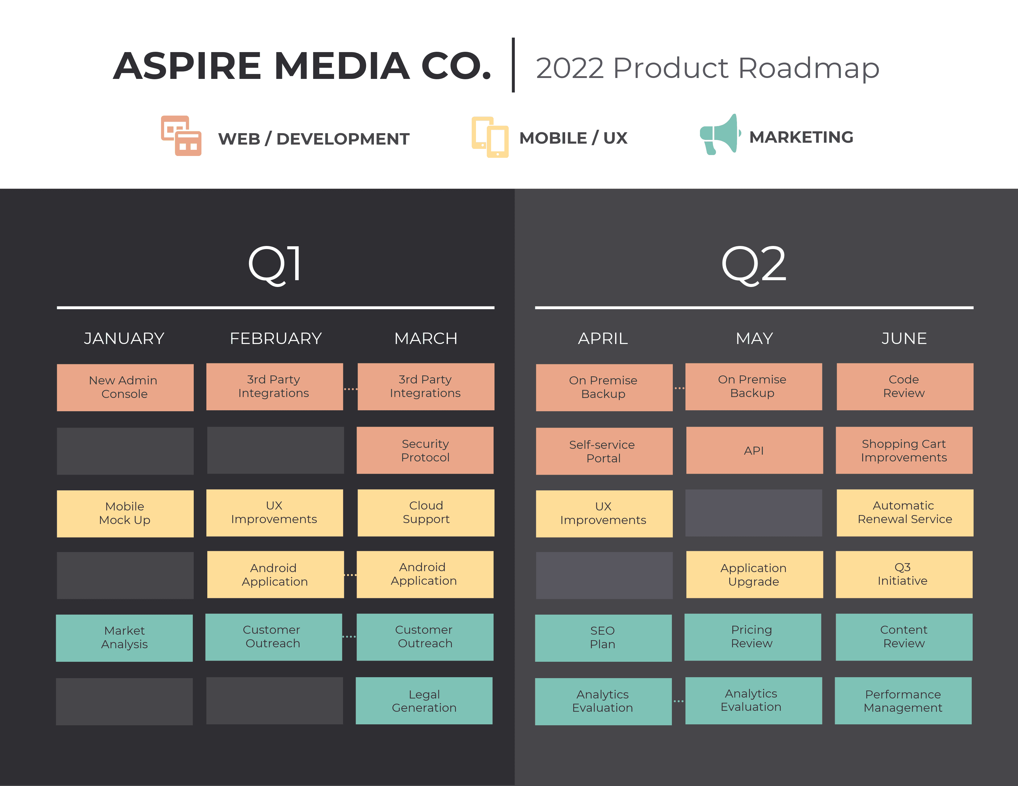 Team Product Roadmap Template