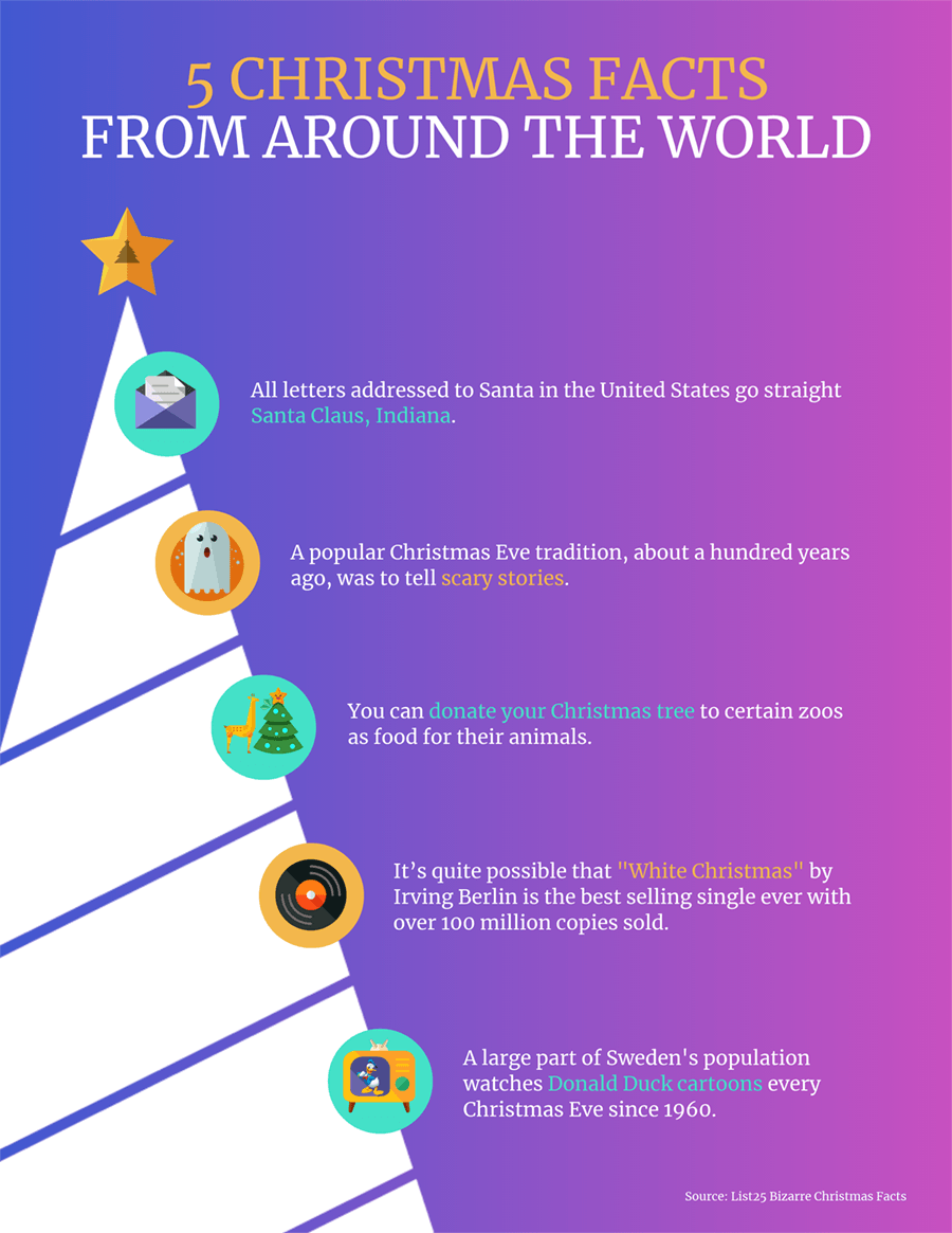 Christmas Facts.Gradient 5 Christmas Facts Infographic Template Template