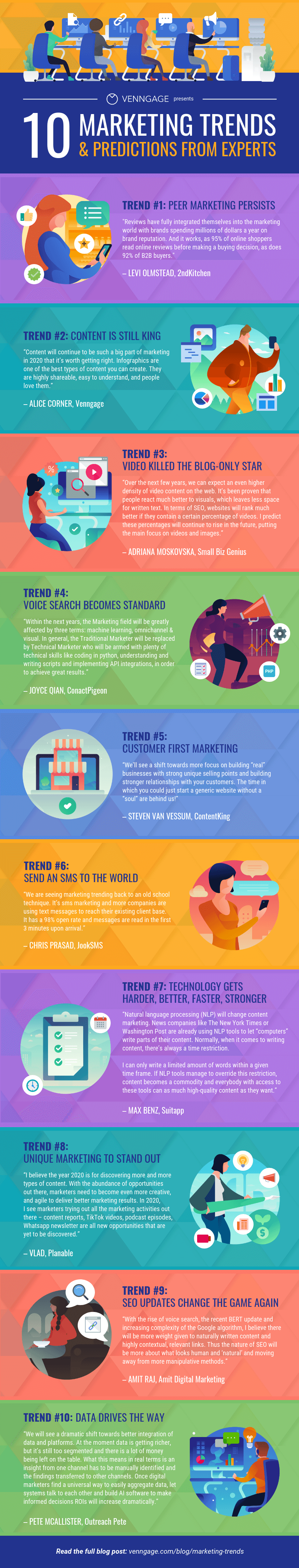 10 Expert Marketing Trends List Infographic Template