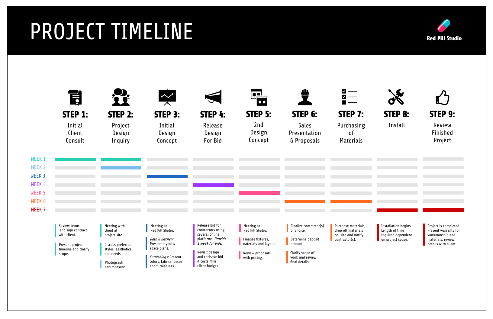Project Plan Timeline Infographic Template Venngage