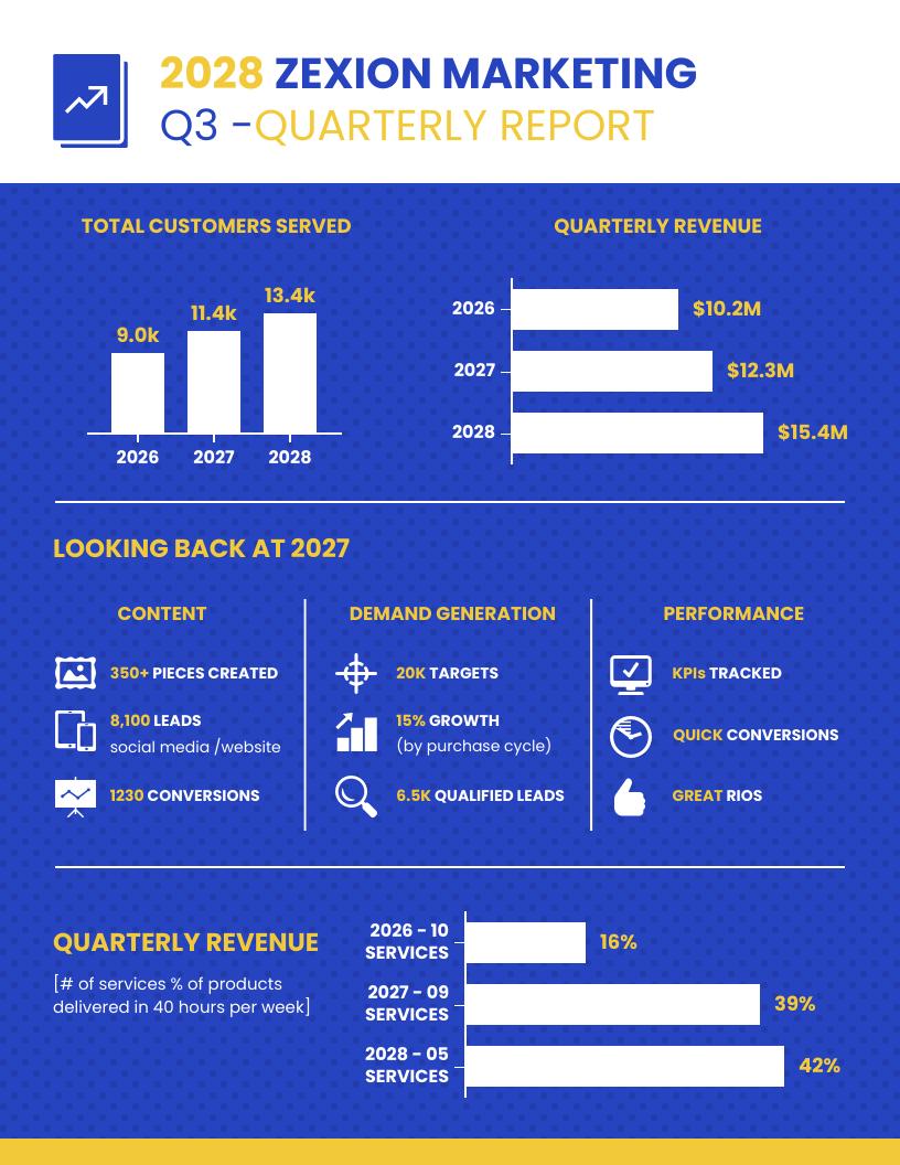 Bold Business Marketing Quarterly Report Template
