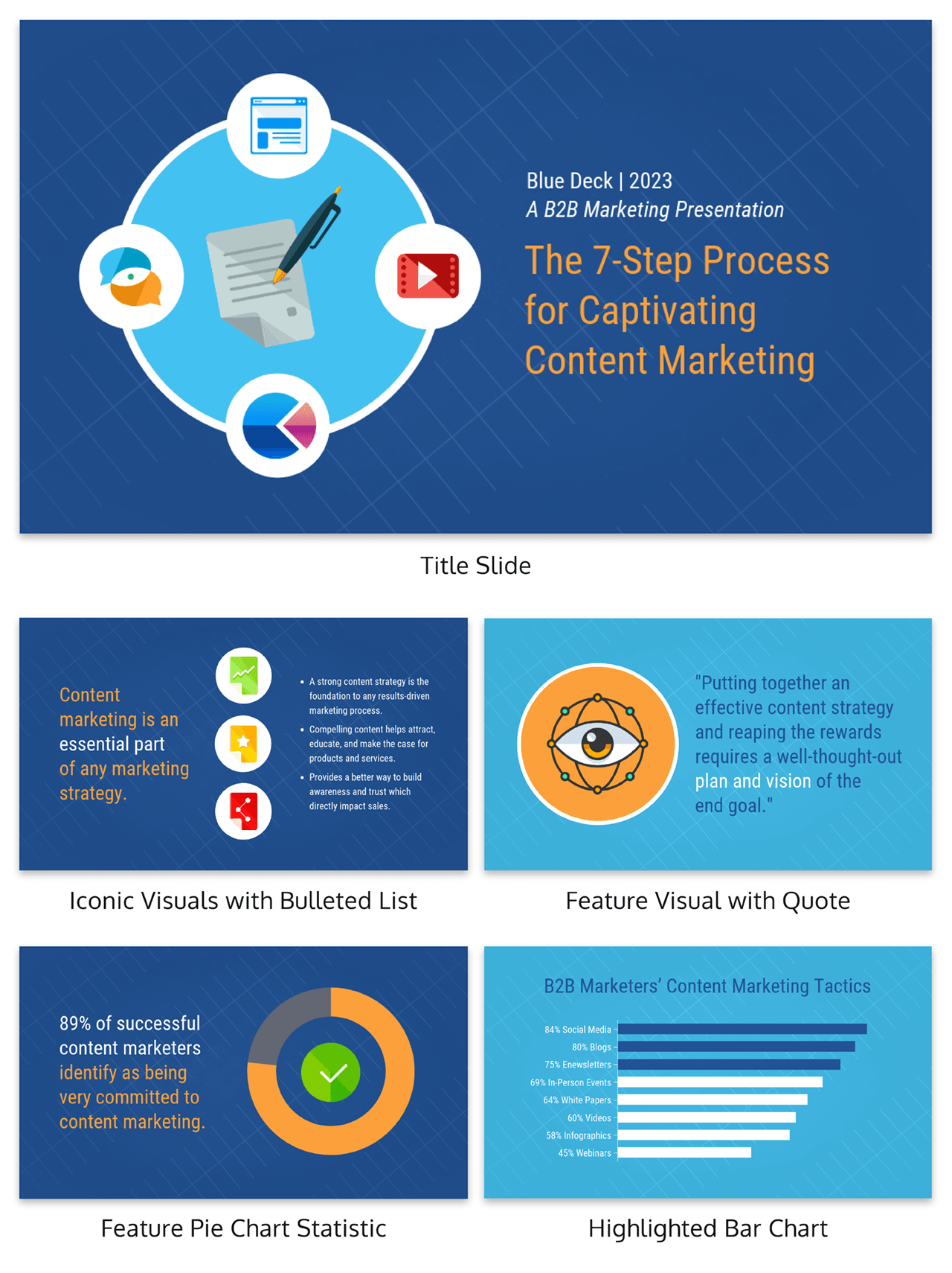 B2B Content Marketing Presentation Template