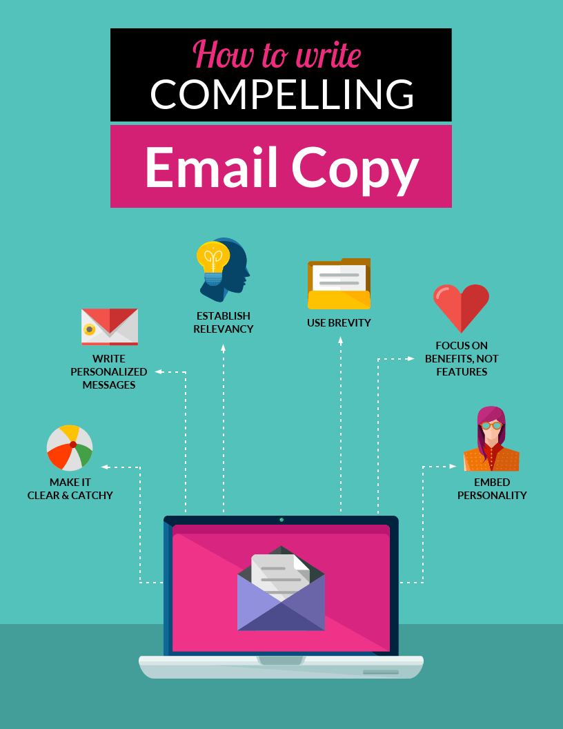 Email Process Infographic Template